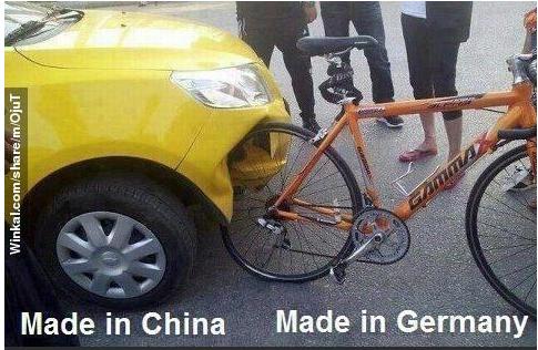 China:Germany