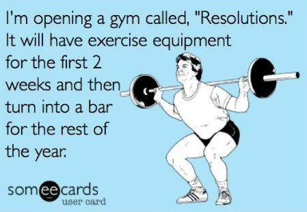gym-resolution