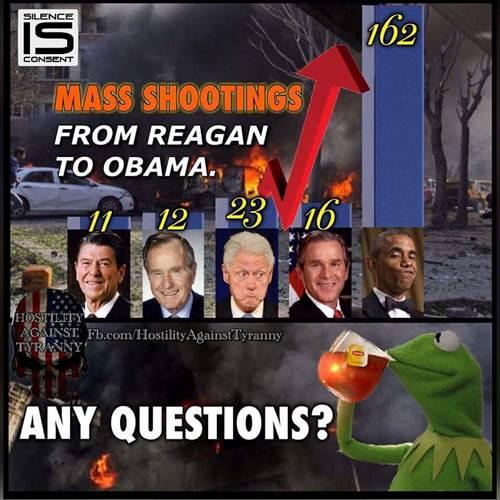 Mass shootings under Obama