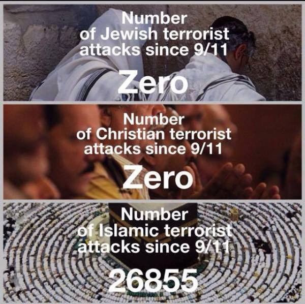 Terror attack summary