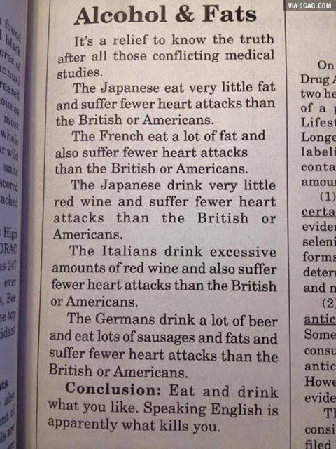 Alcohol=Fat