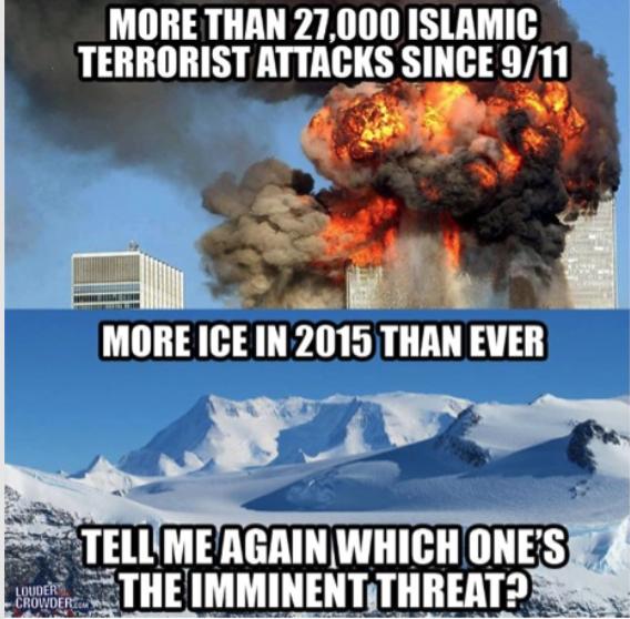 Librul_Hypocrisy_Global_Warming