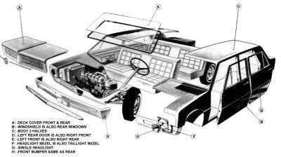 Stevens-Studebaker subcompact2