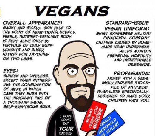 Vegan_symptoms
