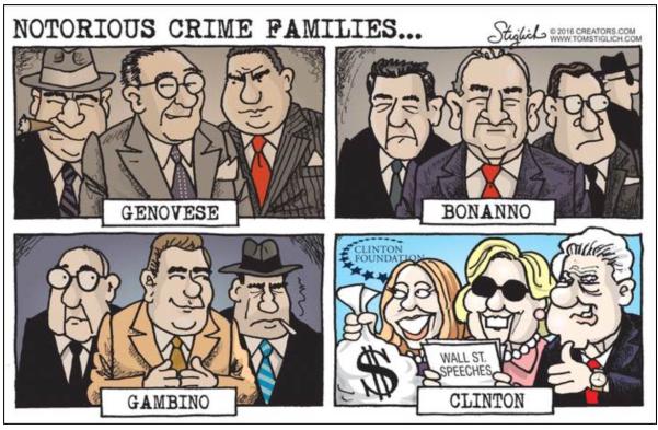 Crime Families