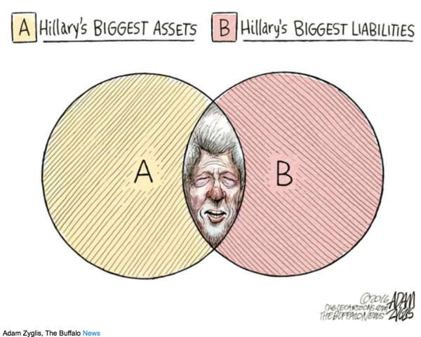 Hitlery's assets_and_liabilities