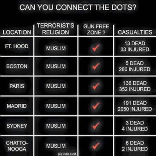 Muslim_terror