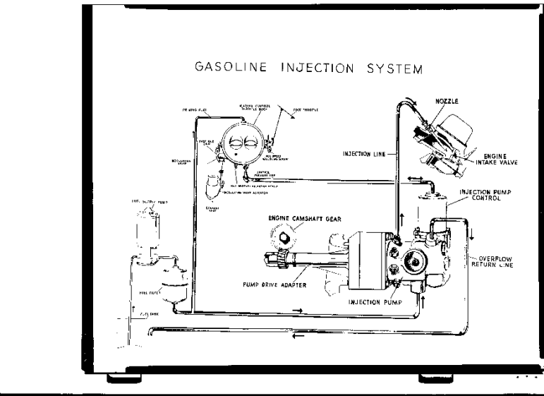 injection-system-diagram