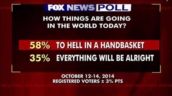 hell-in-a-handbasket-poll