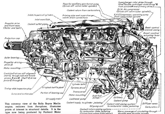 Packard-Merlin-V-12