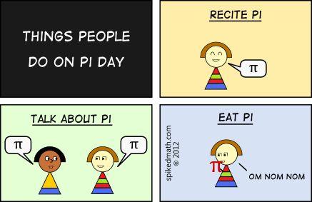 Pi-activities