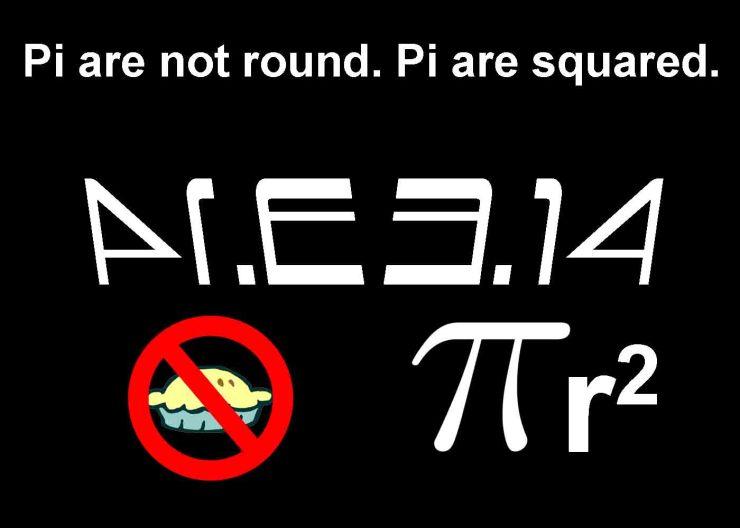 Pi-are-squared