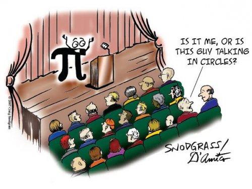 Pi-InCircles