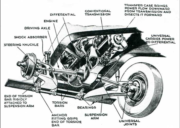 E46 M3 Vacuum Diagram. Diagram. Auto Wiring Diagram