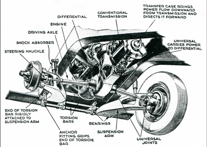 1931 buick wiring diagram