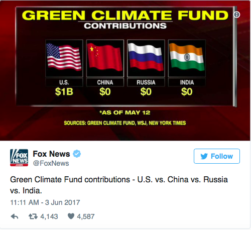 Climate_fund