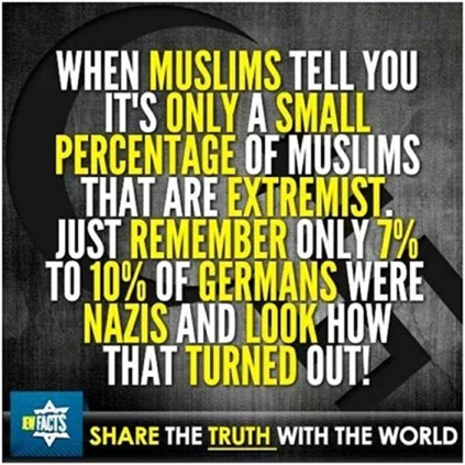Islam-percentage-nazis