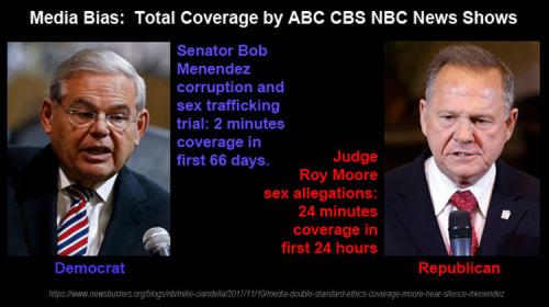 moore-v-menendez-media-bias