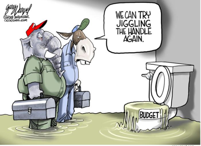congress-budget