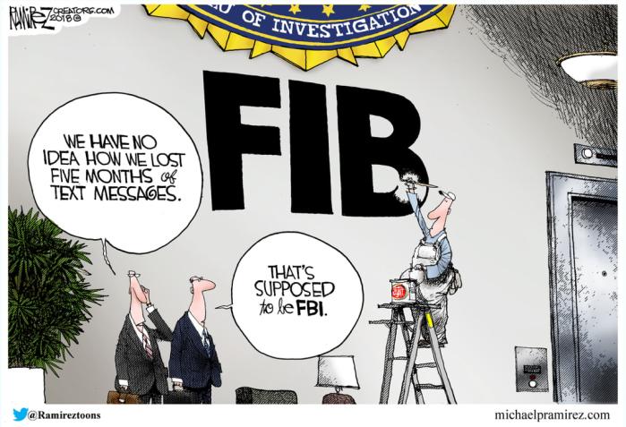 FBI-FIB