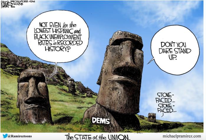 Democrats-Eastrt Island