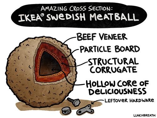 ikea-meatball