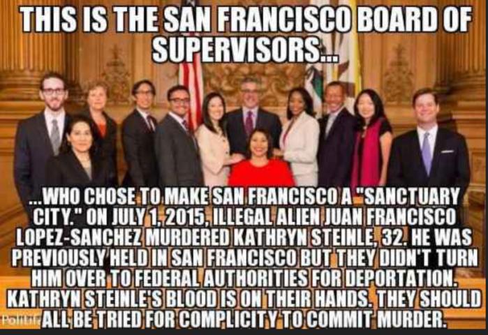 San Francisco-Supervisors
