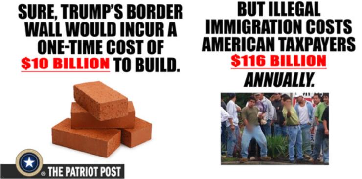 Border wall cost