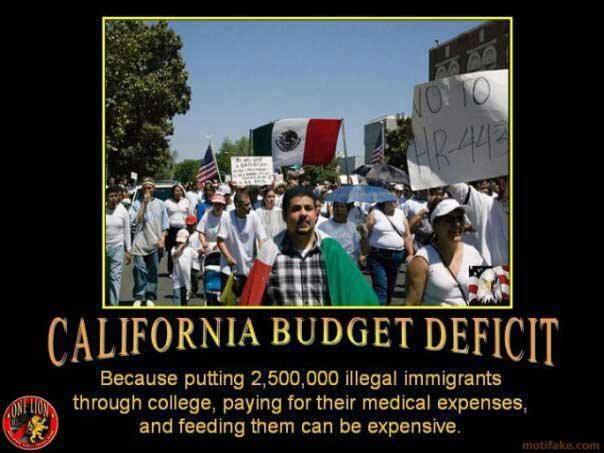 CA Budget defecit