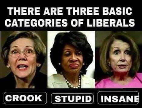 Three categories of Libruls