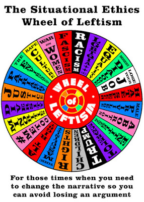 Wheel of leftism