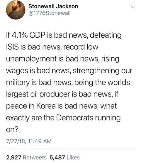 Trump GDP
