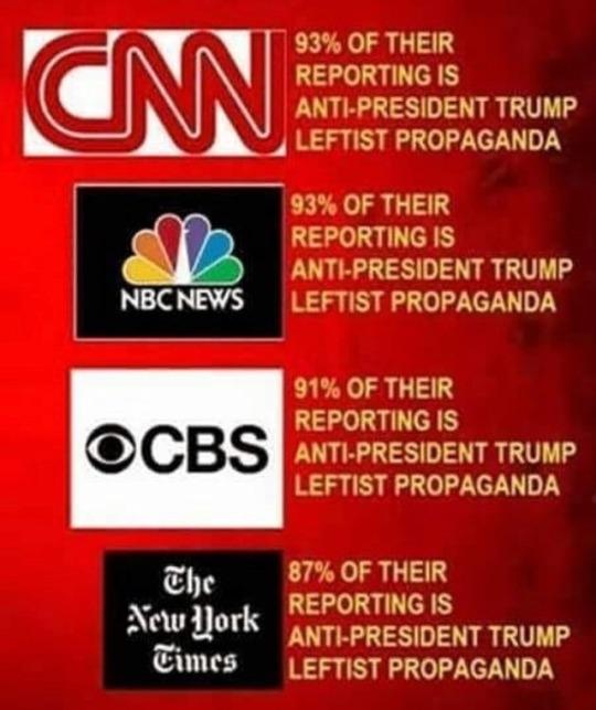 CNN-anti-Trump