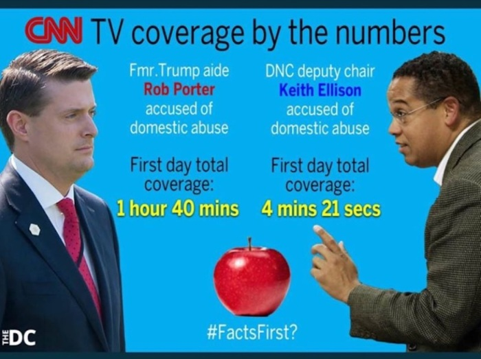 Fake-news-cnn