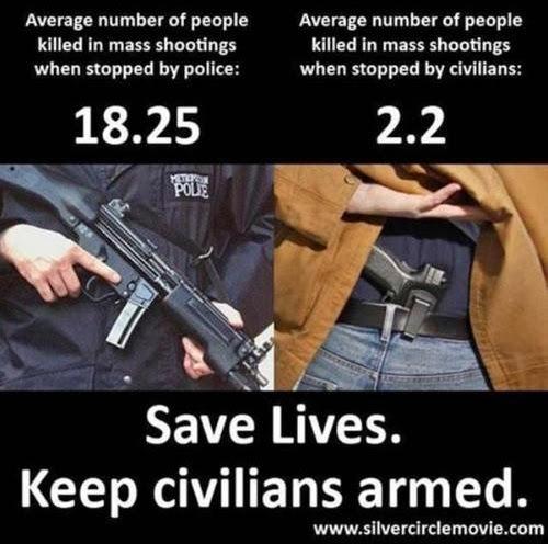 Mass shooting statistics