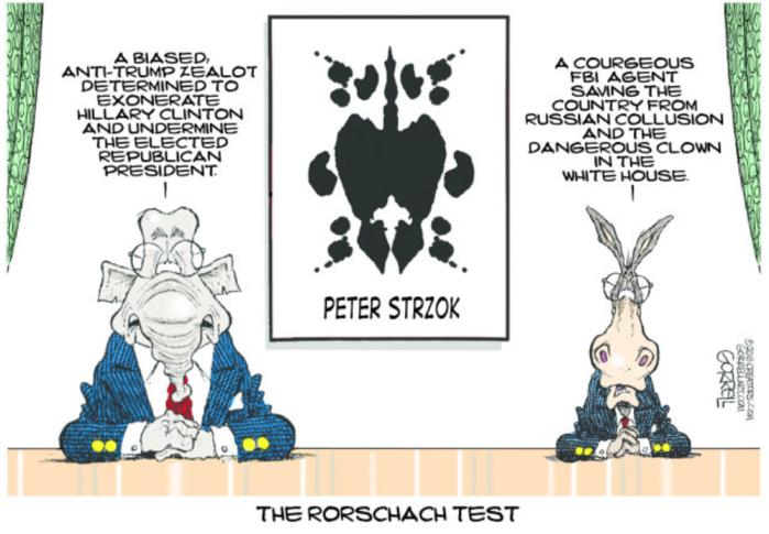 Strzock-rorschach