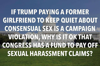 Congress-Sexual Harrassment claims