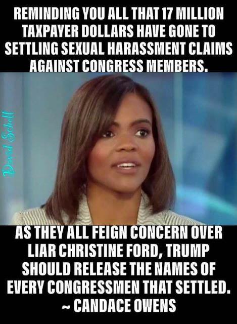 Congressional Sexual Harrassment
