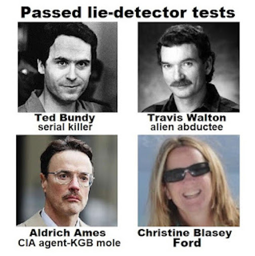 Passed Lie Detector Tests