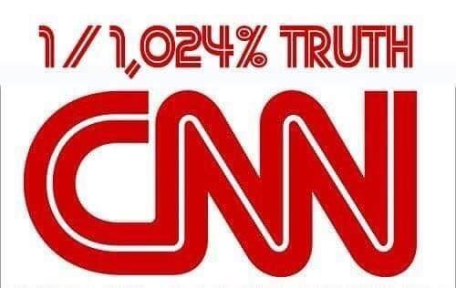 CNN-1:1024 true
