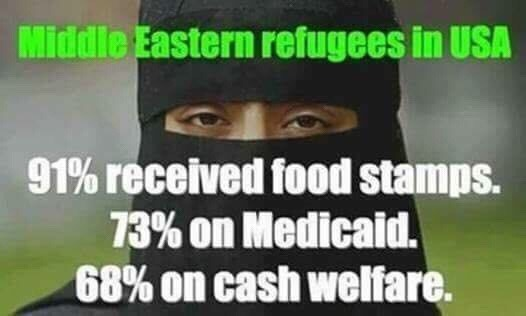 Islam-refugees in U.S.