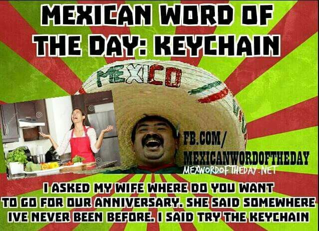 Mexican WOTD-Keychain