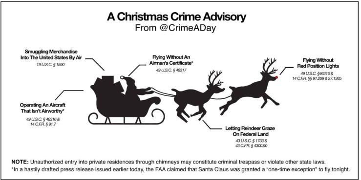 christmas crime advisory