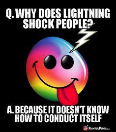 Lightening conductor