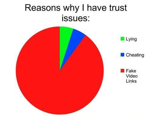 Trust issues-graph