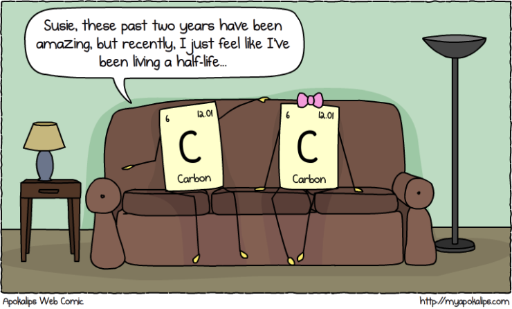 carbon_dating