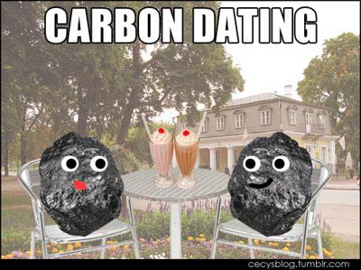 CarbonDatingLOL