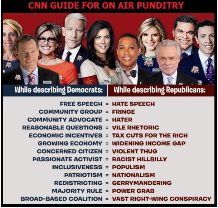 CNN-Punditry Guide