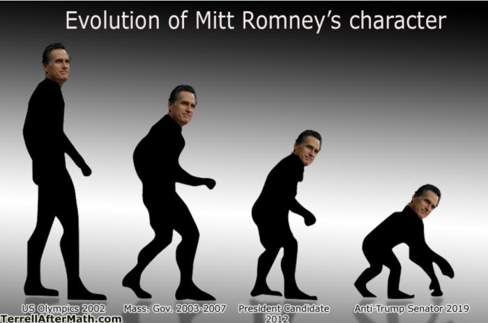 Mitt Romney's Character