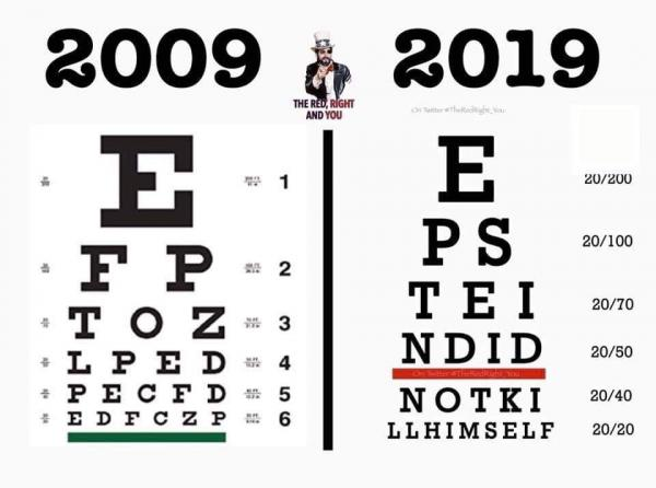 Epstein-Eye Chart